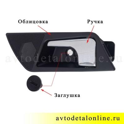 Фиксатор-заглушка внутренней ручки двери УАЗ Патриот, 3162-6105196. Применение на фото