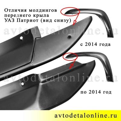 Левая накладка-молдинг крыла Патриот УАЗ до 2015 года, 3163-8212051, фото
