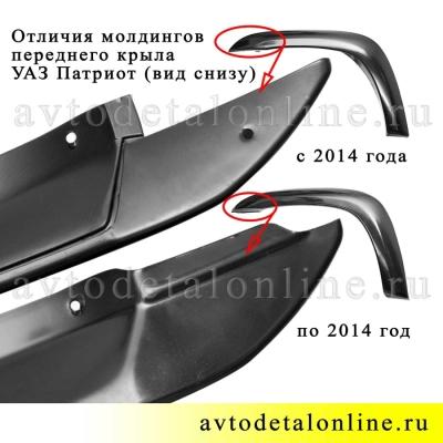 Левая накладка-молдинг крыла Патриот УАЗ с 2015 года, 3163-80-8212041, фото