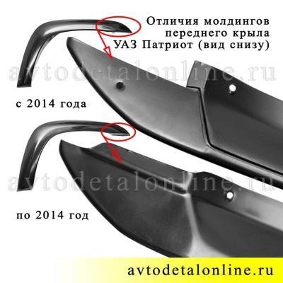 Левая накладка-молдинг крыла Патриот УАЗ с 2015 года, 3163-80-8212040, фото