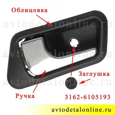 Ручка и внутренняя облицовка ручки двери УАЗ Патриот до 2015 года, левая накладка на обшивку, 3162-6105193