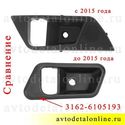 Сравнение внутренних накладок ручки двери УАЗ Патриот до и после рестайлинга 2015 г, левая облицовка обшивки