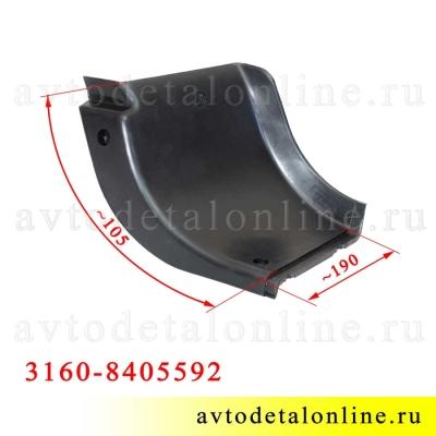 Размер накладки порога Патриот УАЗ резиновая защита задняя, правая 3160-8405592