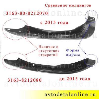 Сравнительное фото молдингов заднего крыла УАЗ Патриот до и после 2015 г, 31638-8212070 и 3163-8212080