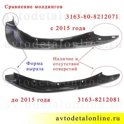 Сравнительное фото молдингов заднего крыла УАЗ Патриот до и после 2015 г, левые, 31638-8212071 и 3163-8212081