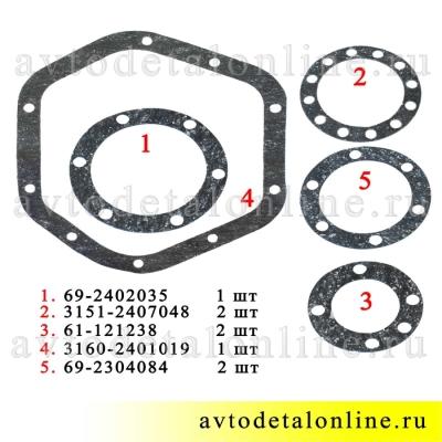 Ремонтный комплект прокладок переднего моста УАЗ Патриот, Хантер (паронит)