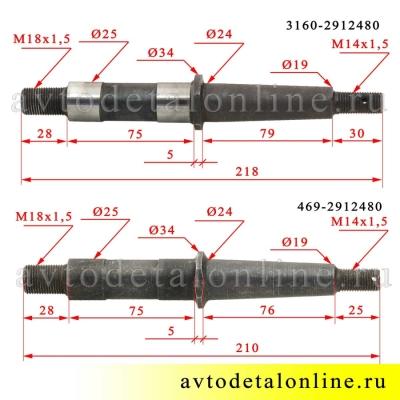 Сравнение пальца рессоры УАЗ 3160-2912480 в сборе 3160-2912476 с осью рессоры 469-2912480 в сборе 469-2912476