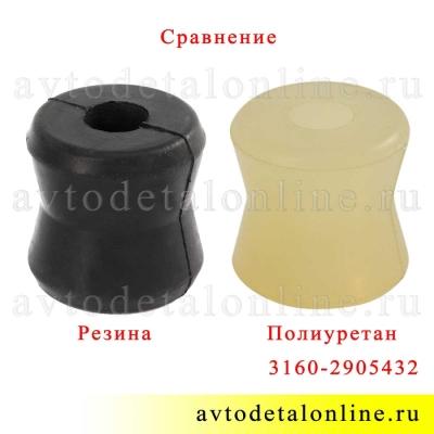 Фото сравнения нижней полиуретановой и резиновой втулки переднего и заднего амортизатора УАЗ Хантер, Патриот