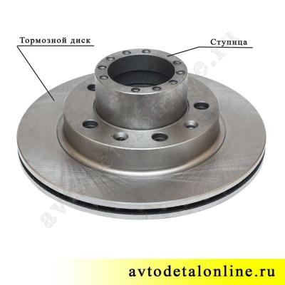 Передний тормозной диск УАЗ Патриот 3163, Хантер 31519, купить на замену 3160-3501076, фото, цена