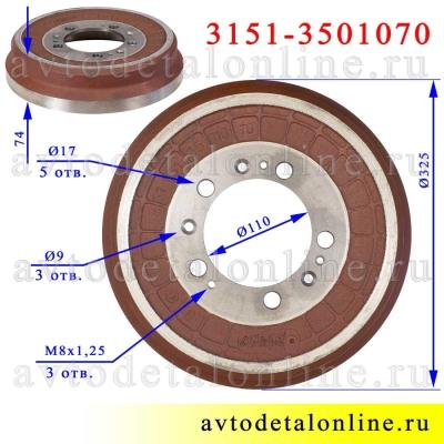 Размер тормозного барабана УАЗ Патриот, Хантер, Буханка, АДС Expert, г.Ульяновск