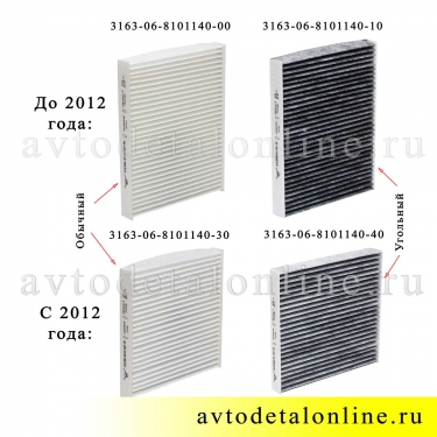 Сравнение воздушных угольных салонных фильтров УАЗ Патриот 3163-06-8101140-ХХ, фото, 3163-8101140-ХХ