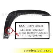 Накладки крыльев УАЗ Патриот переднего левого, по 2014 г, 3163-8212051-01