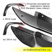 Правая накладка-молдинг крыла Патриот УАЗ до 2015 года, 3163-8212050, фото