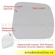 Зеркальный элемент бокового зеркала заднего вида УАЗ Патриот левое полотно отдельно
