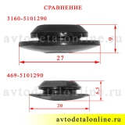 Сравнение маленькой заглушки отверстия пола УАЗ Хантер, Буханка, Патриот, 469-5101290 и большой 3160-5101290