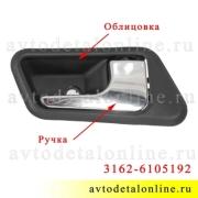 Облицовка внутренней ручки двери УАЗ Патриот 3162-6105192 правая накладка на обшивку в сборе с ручкой
