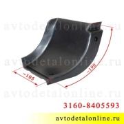 Размер накладки порога Патриот УАЗ резиновая защита задняя, левая 3160-8405593