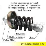 Болт соединения нейтрализатора и трубы глушителя УАЗ Патриот, Хантер, размер М8х1, фото