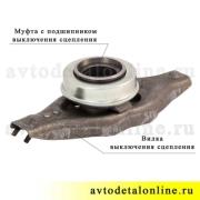 Вилка выключения сцепления для установки на УАЗ Патриот, Хантер, на замену 3160-1601200, фото, цена