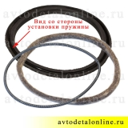 Ремкомплект сальника поворотного кулака УАЗ