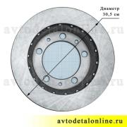 Передний тормозной диск УАЗ, купить на замену на Патриот 3163, Хантер 31519, размер, фото 3160-3501076, цена